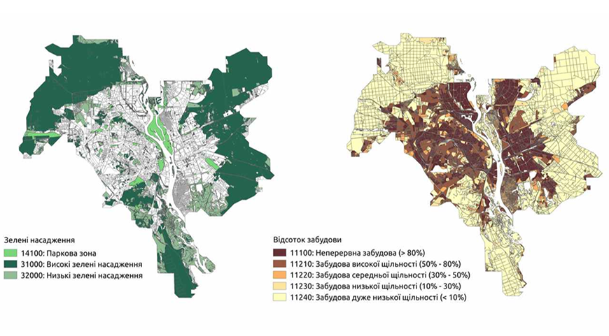 Kyiv Urban Atlas